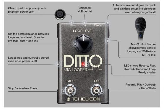 TC-Helicon Ditto Mic Looper: 4